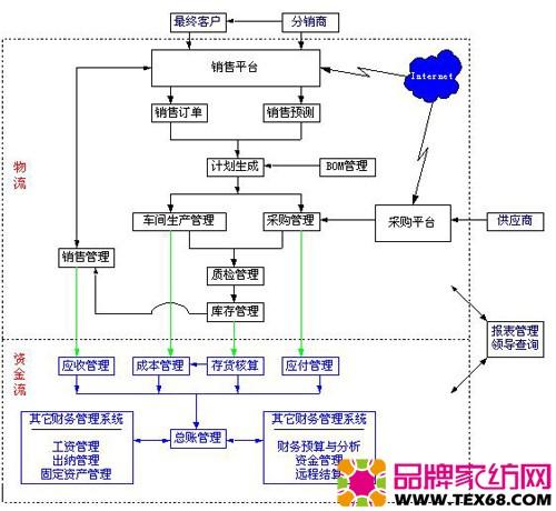 纺织纤维结构图