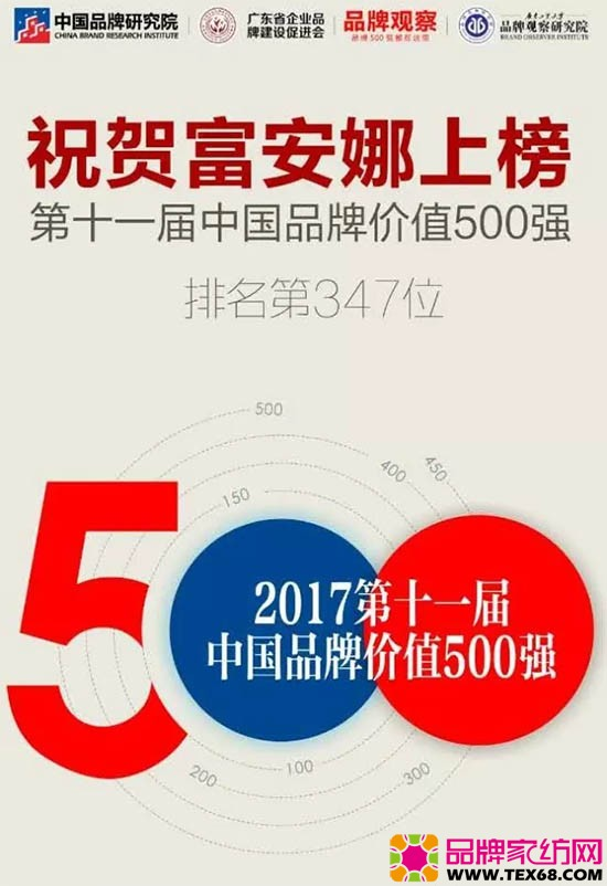 祝贺富安娜上榜中国品牌价值500强