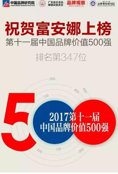 富安娜以347位的排名再度上榜中国品牌价值500强