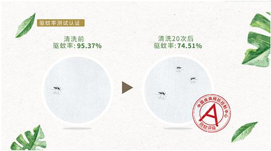 驱蚊检测认证