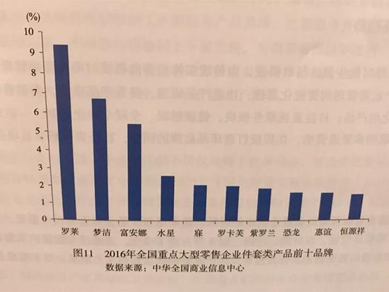 中国作为名副其实的纺织大国