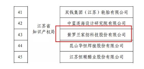 """紫罗兰家纺顺利入围""""2018年度国家知识产权示范企业"""""""