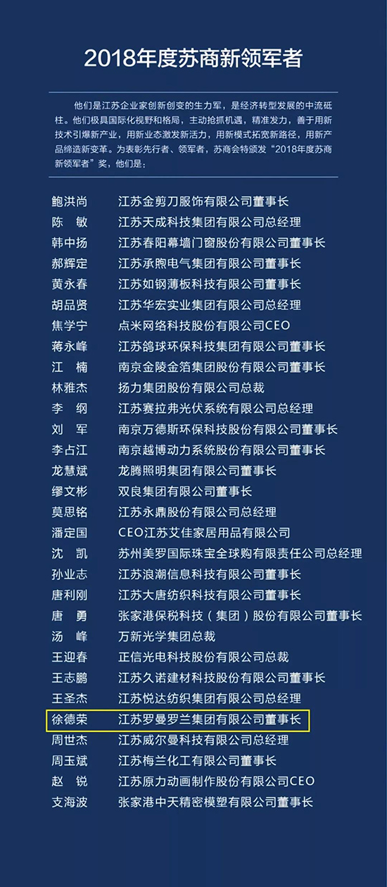 2018年苏商年度领军者名单