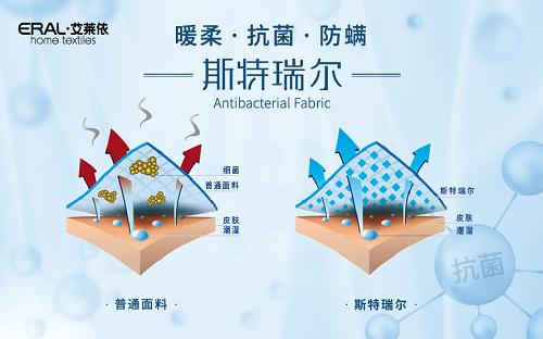 艾莱依家纺自主研发的斯特瑞尔抗菌防螨面料