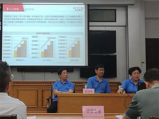 潍坊市市长质量奖答辩